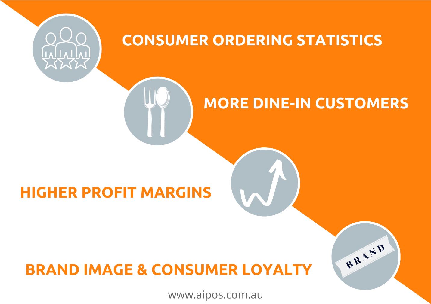 online ordering restaurant app
